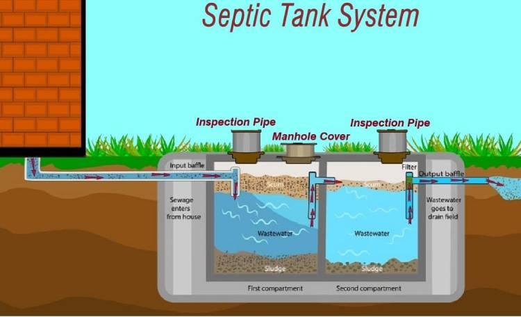 سپتیک تانک چیست